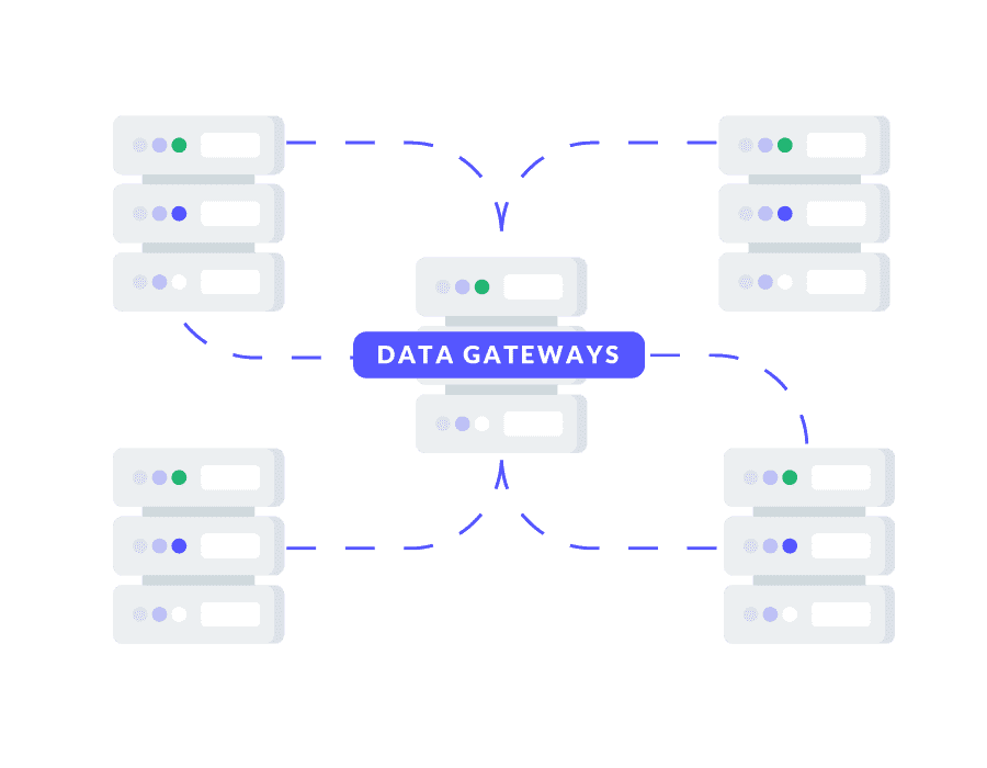 Federated access & data governance